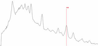 20120928_bentonite_1_spectrum