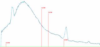 20121013_tissue_paper_spectrum_a